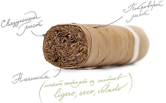 cigar_cheme.jpg